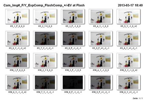 K-5_K-5II FlashComp sheet1