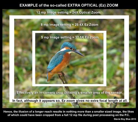 12 Ez Zoom Example