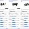 Compare Sony Nikon Canon 70200