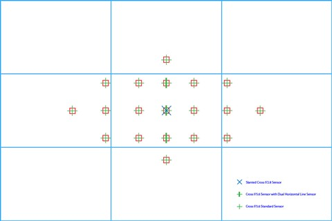 7D AF Points and Rule of Thirds Grid