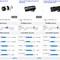 Compare Sony VS Tamron 70_200_28